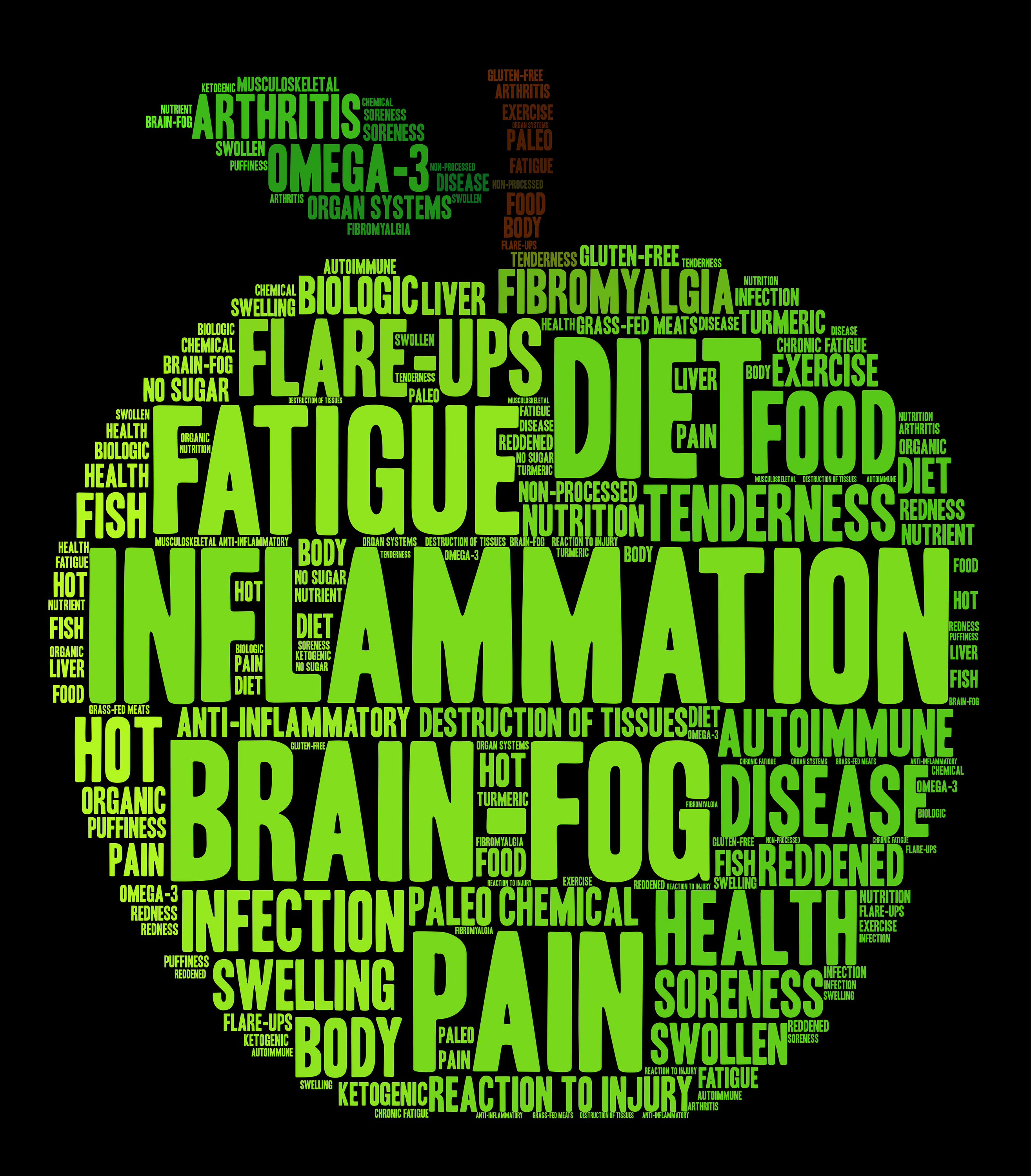 'Let Food Be Thy Medicine' – Eating Well with Chronic Pain